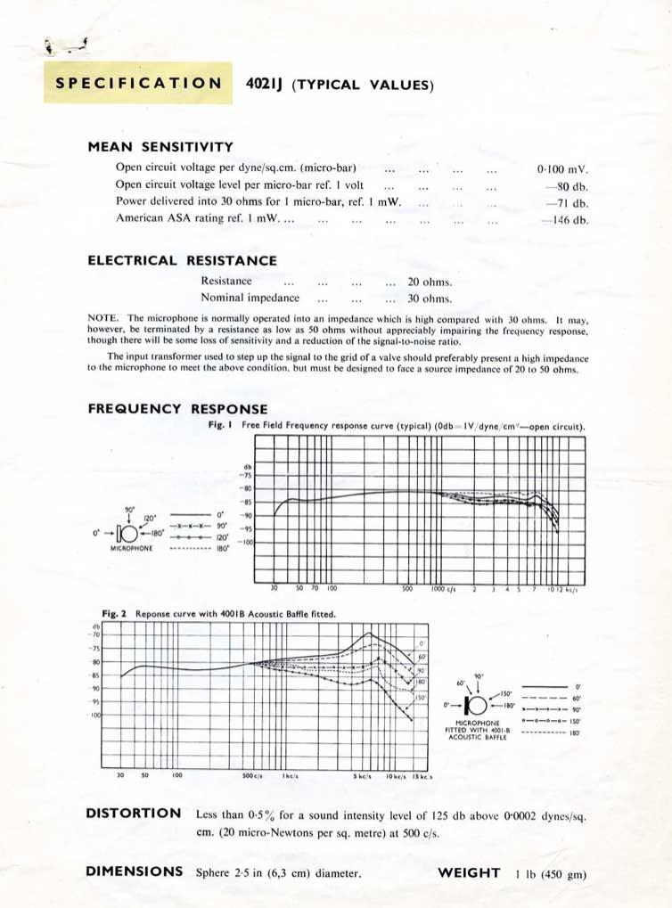 Vintage 1930s STC / Coles 4021C Ball & Buscuit Dynamic Mic